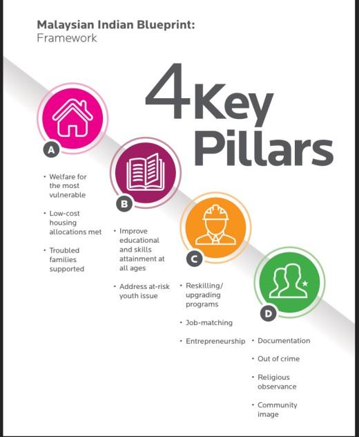 4 Key Pillars-1
